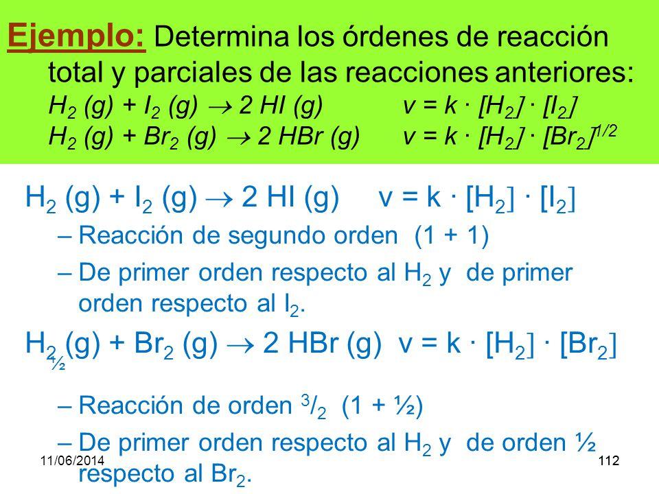 Ejemplo: Determina los órdenes de reacción total y parciales de las reacciones anteriores: H2 (g) + I2 (g)  2 HI (g) v = k · [H2 · [I2 H2 (g) + Br2 (g)  2 HBr (g) v = k · [H2 · [Br21/2